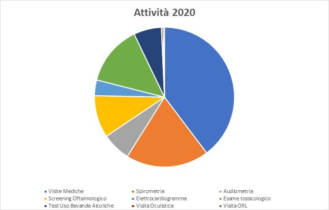 Report 2020 Gratia et Salus