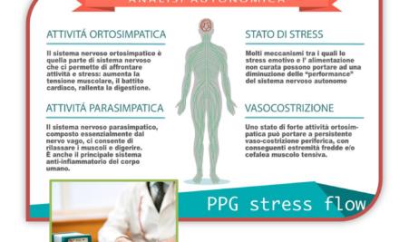 Un webinar dedicato ad uno stile di vita sano e alla pandemia